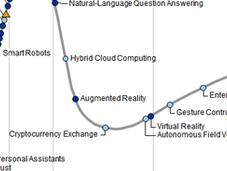 Technologies émergentes 2015 selon Gartner