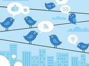 Utilisation professionnelle réseaux sociaux [1/6] Twitter