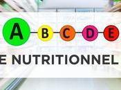 ÉTIQUETAGE NUTRITIONNEL: consommateurs français veulent code couleurs Initiative