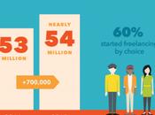 Combinator start-up connectent entreprises travailleurs indépendants
