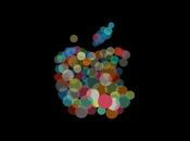 fonds d'écran prochain Event' d'Apple sont disponibles
