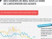 Noël e-commerce Rétrospective 2015 recommandations pour réussir 2016