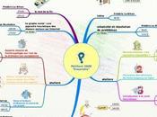 Programme Rencontre Pétillant 2008