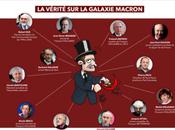 #Atlantico fait pire caricature #Macron. très fort #EnMarche