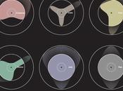 [Analyse] Pouvoir cérébral musique