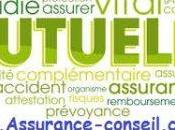 Mutuelle senior cher Conseils Comparateur