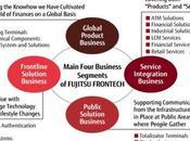 Analyse Fujitsu Frontech (6945:TYO)