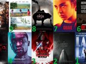 [Cinéma] Bilan 2017 Tops