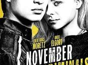 November criminals (2017) ★★★☆☆