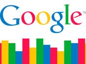 moteur Tenor sous possession Google