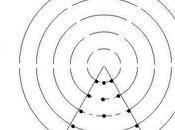 L'impaction l'électron nouvelle action Planck