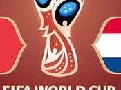 Finale Coupe Monde 2018 France Croatie