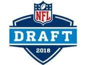 Draft 2018 Edge Rushers