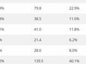 Rapport d'IDC: Xiaomi fabricant croissance plus rapide monde