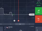 Comment trader avec Option