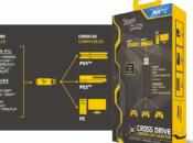 Cross Drive Steelplay permet jouer avec votre manette PS4/Switch