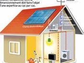 L'avenir photovoltaïque, l'autoconsommation
