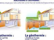Différence entre aérothermie géothermie
