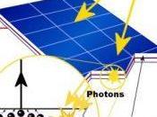 Principes fonctionnement panneaux photovoltaïques