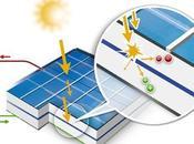 différents éléments constitutif d'un panneau photovoltaïque