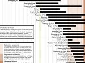 Chronologie royaumes empires l'Afrique l'Ouest