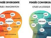 paradoxes l'innovation méditer dans cadre transformation digitale au-delà