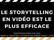 vidéo donne meilleur storytelling