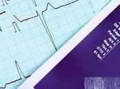 COVID-19 point symptômes complications cardiaques
