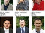 Tournoi International d'échecs Bienne, c'est aujourd'hui