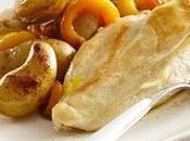 Comment cuisiner restes pommes terre