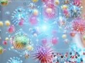 CANCER COLORECTAL Bactéries intestinales cellules épithéliales
