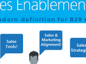 Sales Enablement késako