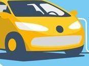 Voiture hybride guide complet pour l'achat d'un véhicule
