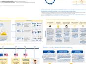 Rapport KPMG cloud européen scénarios pour 2030
