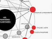 France dépasse limites planétaires, processus conditionnent l'équilibre système-Terre