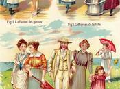 cures d'eau l'Abbé Kneipp, article charge Maurice Fleury pour Figaro août 1891)