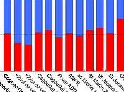 Législatives vague rose Charente